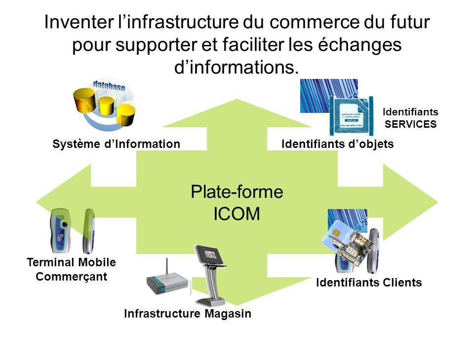 Inventer linfrastructure du commerce du futur pour supporter et faciliter les échanges dinformations. Plate-forme ICOM Système dInformation Identifian