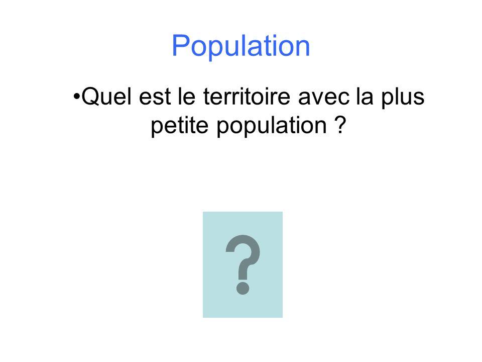 Population Quel est le territoire avec la plus petite population ?