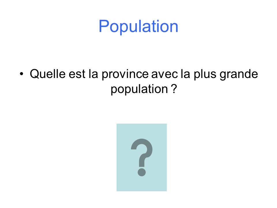 Population Quelle est la province avec la plus grande population ?