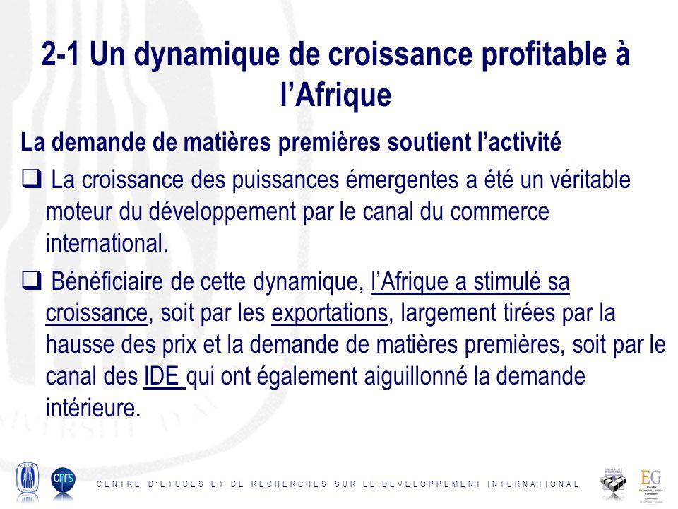 2-1 Un dynamique de croissance profitable à lAfrique La demande de matières premières soutient lactivité La croissance des puissances émergentes a été un véritable moteur du développement par le canal du commerce international.