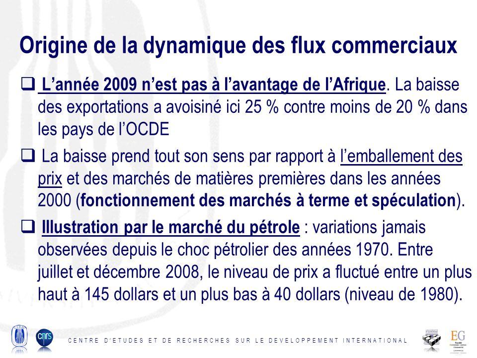 Origine de la dynamique des flux commerciaux Lannée 2009 nest pas à lavantage de lAfrique.