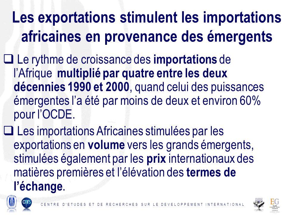 Les exportations stimulent les importations africaines en provenance des émergents Le rythme de croissance des importations de lAfrique multiplié par quatre entre les deux décennies 1990 et 2000, quand celui des puissances émergentes la été par moins de deux et environ 60% pour lOCDE.