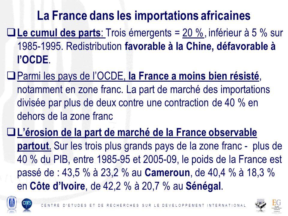 La France dans les importations africaines Le cumul des parts : Trois émergents = 20 %, inférieur à 5 % sur 1985-1995.