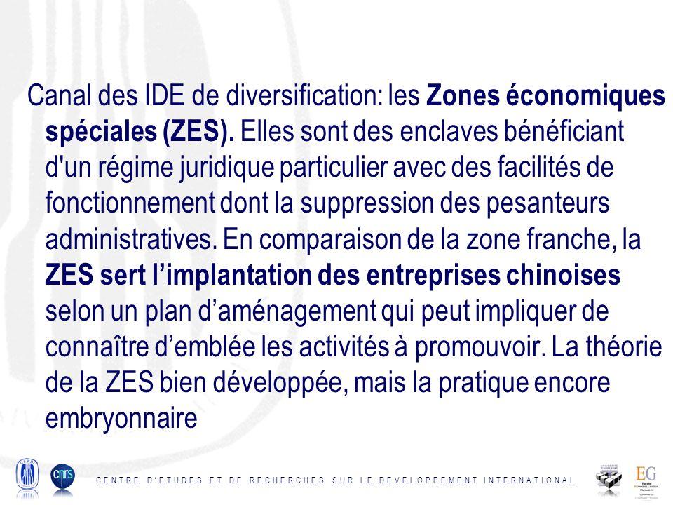 Canal des IDE de diversification: les Zones économiques spéciales (ZES).