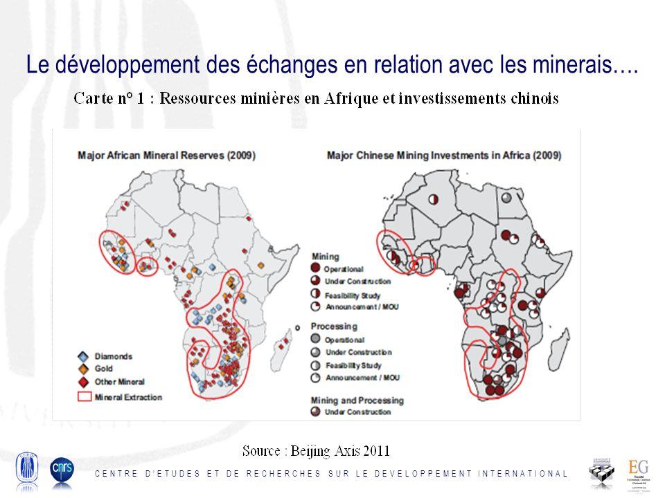 Le développement des échanges en relation avec les minerais….
