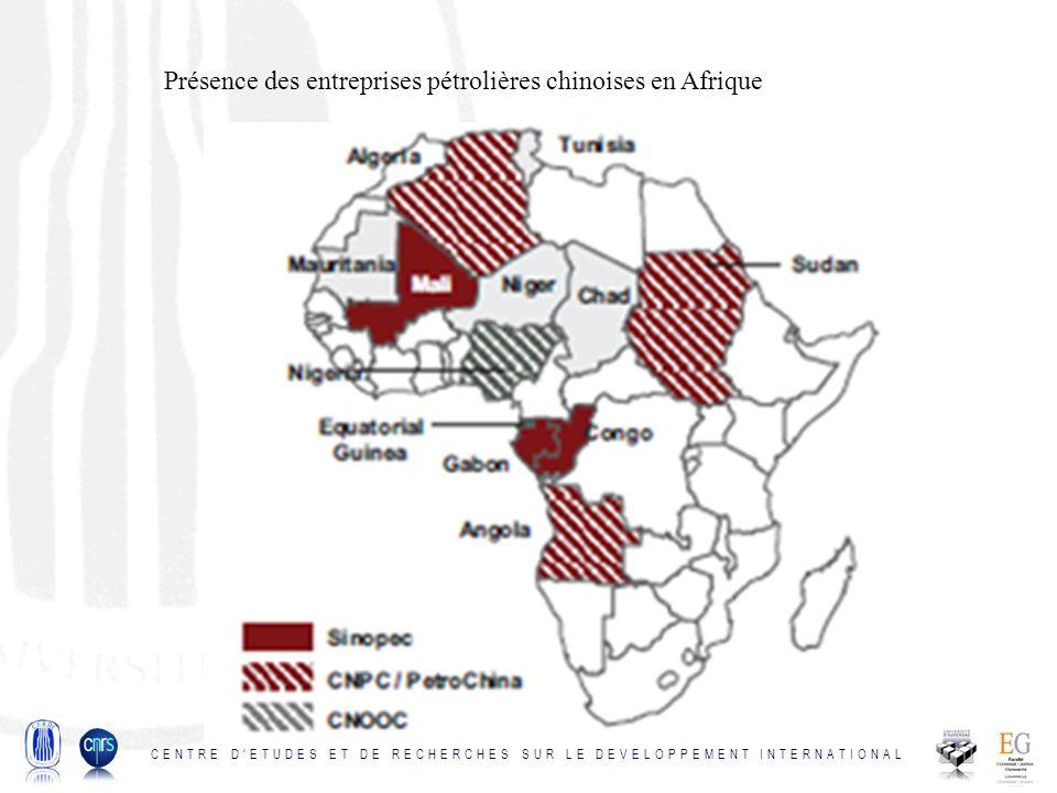 Présence des entreprises pétrolières chinoises en Afrique