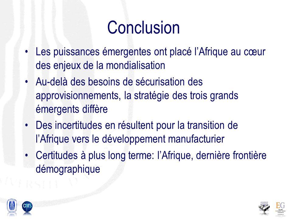 Conclusion Les puissances émergentes ont placé lAfrique au cœur des enjeux de la mondialisation Au-delà des besoins de sécurisation des approvisionnements, la stratégie des trois grands émergents diffère Des incertitudes en résultent pour la transition de lAfrique vers le développement manufacturier Certitudes à plus long terme: lAfrique, dernière frontière démographique