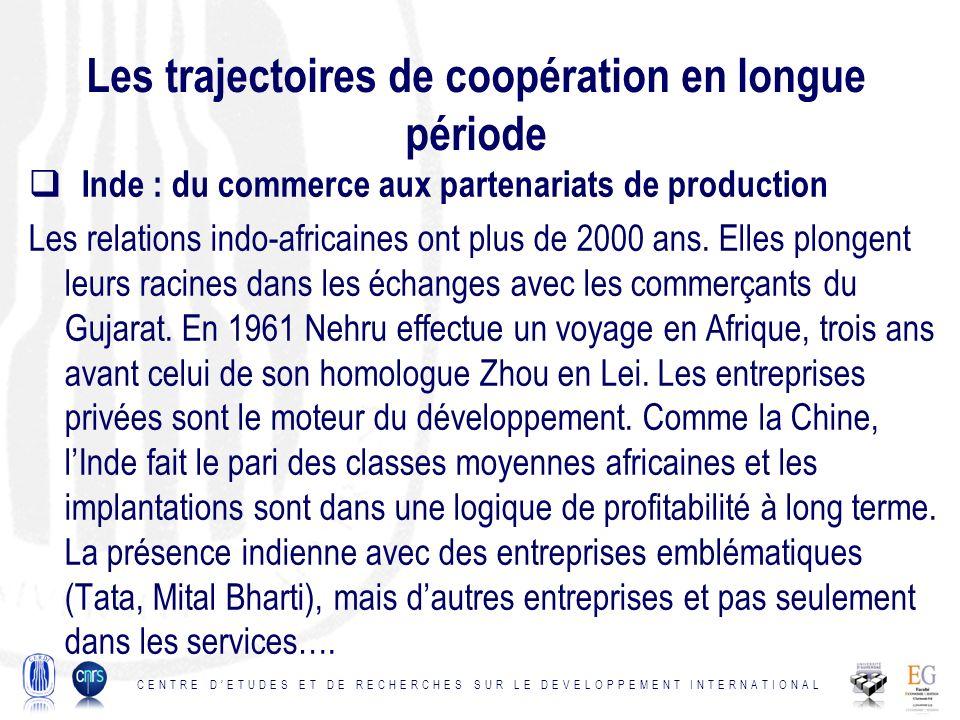 Les trajectoires de coopération en longue période Inde : du commerce aux partenariats de production Les relations indo-africaines ont plus de 2000 ans.
