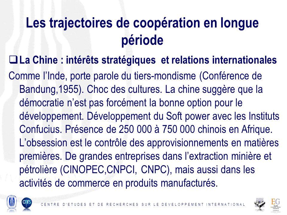 Les trajectoires de coopération en longue période La Chine : intérêts stratégiques et relations internationales Comme lInde, porte parole du tiers-mondisme (Conférence de Bandung,1955).