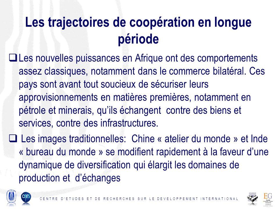Les trajectoires de coopération en longue période Les nouvelles puissances en Afrique ont des comportements assez classiques, notamment dans le commerce bilatéral.
