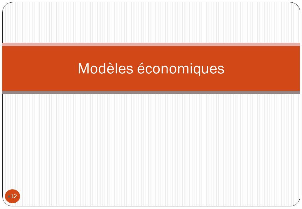 12 Modèles économiques