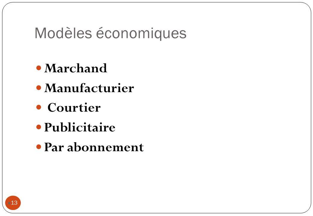 Marchand Manufacturier Courtier Publicitaire Par abonnement 13