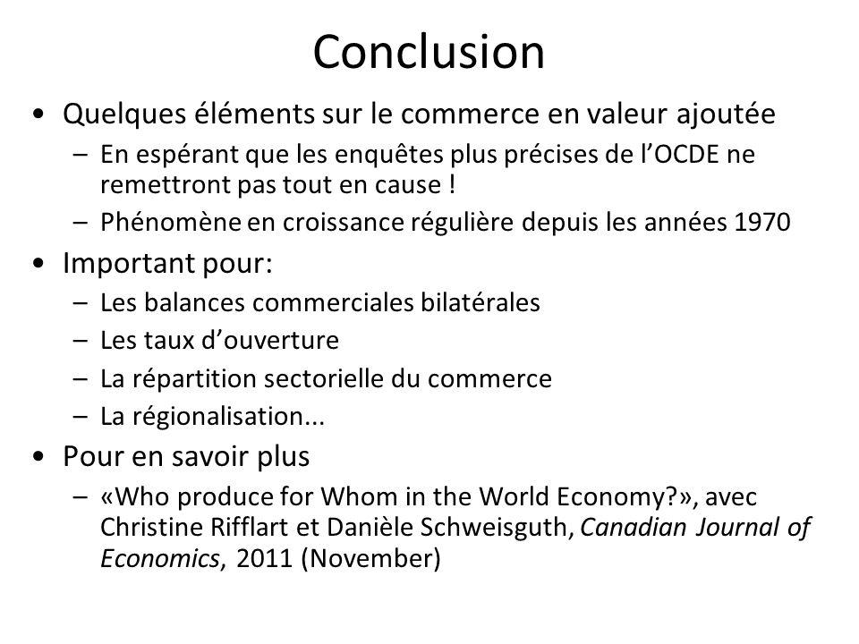 Conclusion Quelques éléments sur le commerce en valeur ajoutée –En espérant que les enquêtes plus précises de lOCDE ne remettront pas tout en cause !