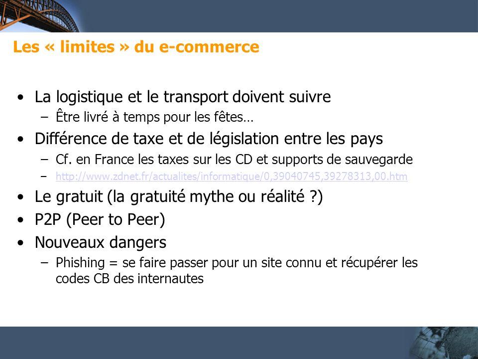 Les « limites » du e-commerce La logistique et le transport doivent suivre –Être livré à temps pour les fêtes… Différence de taxe et de législation entre les pays –Cf.