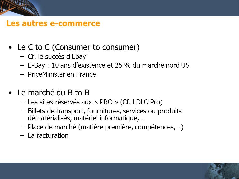 Les autres e-commerce Le C to C (Consumer to consumer) –Cf.