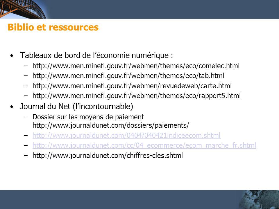 Biblio et ressources Tableaux de bord de léconomie numérique : –http://www.men.minefi.gouv.fr/webmen/themes/eco/comelec.html –http://www.men.minefi.gouv.fr/webmen/themes/eco/tab.html –http://www.men.minefi.gouv.fr/webmen/revuedeweb/carte.html –http://www.men.minefi.gouv.fr/webmen/themes/eco/rapport5.html Journal du Net (lincontournable) –Dossier sur les moyens de paiement http://www.journaldunet.com/dossiers/paiements/ –http://www.journaldunet.com/0404/040421indiceecom.shtmlhttp://www.journaldunet.com/0404/040421indiceecom.shtml –http://www.journaldunet.com/cc/04_ecommerce/ecom_marche_fr.shtmlhttp://www.journaldunet.com/cc/04_ecommerce/ecom_marche_fr.shtml –http://www.journaldunet.com/chiffres-cles.shtml
