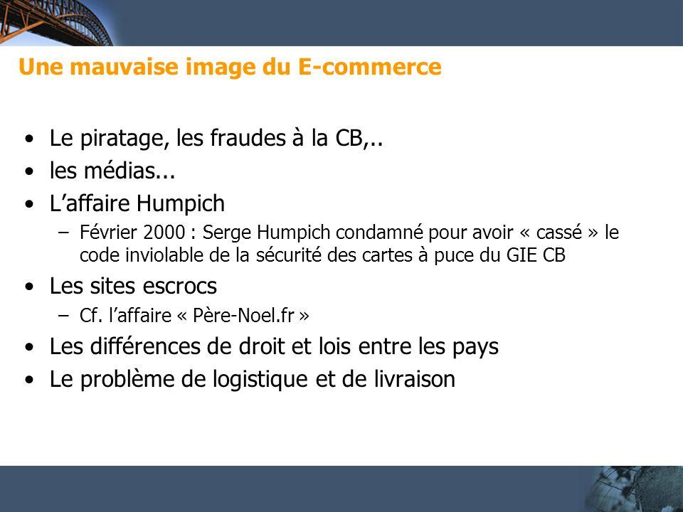 Une mauvaise image du E-commerce Le piratage, les fraudes à la CB,..