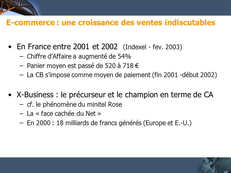 Biblio et ressources Forum –http://www.webmaster-hub.com/index.php?showforum=67http://www.webmaster-hub.com/index.php?showforum=67 Les derniers chiffres : –http://www.zdnet.fr/actualites/internet/0,39020774,39245614,00.htmhttp://www.zdnet.fr/actualites/internet/0,39020774,39245614,00.htm –http://www.journaldunet.com/fils/sommaire_ecommerce.shtmlhttp://www.journaldunet.com/fils/sommaire_ecommerce.shtml –http://www.journaldunet.com/cc/04_ecommerce/ecom_marche_fr.shtmlhttp://www.journaldunet.com/cc/04_ecommerce/ecom_marche_fr.shtml –http://www.tns-sofres.com/etudes/sesame/230605_baroecmce.htmhttp://www.tns-sofres.com/etudes/sesame/230605_baroecmce.htm –http://www.fevad.com/fr/gre_page/affiche_page.asp?categorie=6&id_page=178http://www.fevad.com/fr/gre_page/affiche_page.asp?categorie=6&id_page=178