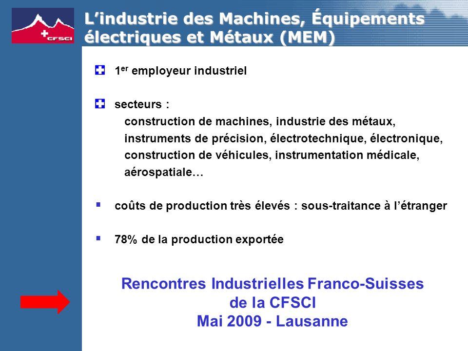 1 er employeur industriel secteurs : construction de machines, industrie des métaux, instruments de précision, électrotechnique, électronique, constru