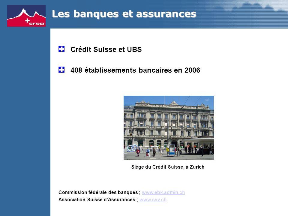 Les banques et assurances Crédit Suisse et UBS 408 établissements bancaires en 2006 Commission fédérale des banques ; www.ebk.admin.chwww.ebk.admin.ch Association Suisse dAssurances ; www.svv.chwww.svv.ch Siège du Crédit Suisse, à Zurich