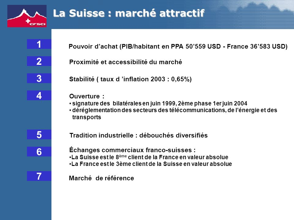 Ouverture : signature des bilatérales en juin 1999, 2ème phase 1er juin 2004 déréglementation des secteurs des télécommunications, de lénergie et des transports Proximité et accessibilité du marché Stabilité ( taux d inflation 2003 : 0,65%) Pouvoir dachat (PIB/habitant en PPA 50559 USD - France 36583 USD) Échanges commerciaux franco-suisses : La Suisse est le 8 ème client de la France en valeur absolue La France est le 3ème client de la Suisse en valeur absolue Marché de référence Tradition industrielle : débouchés diversifiés 1 2 3 4 5 6 7 Canton de Berne - présentation 2002 La Suisse : marché attractif