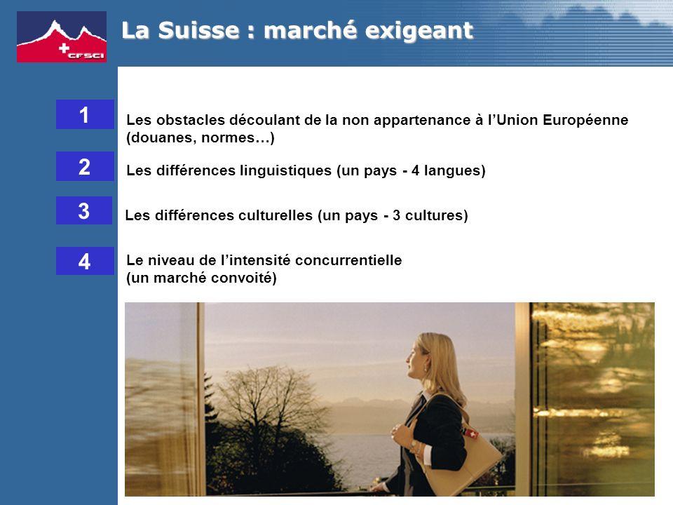 Les différences linguistiques (un pays - 4 langues) Les différences culturelles (un pays - 3 cultures) Les obstacles découlant de la non appartenance à lUnion Européenne (douanes, normes…) 1 2 3 4 Le niveau de lintensité concurrentielle (un marché convoité) Canton de Berne - Présentation 2002 La Suisse : marché exigeant