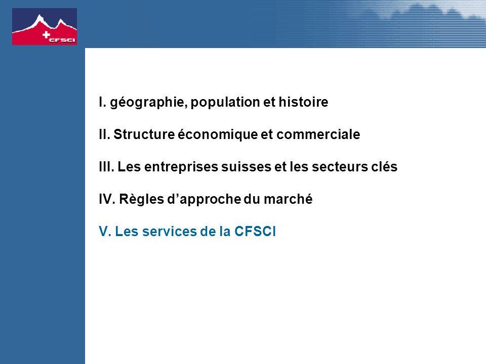 I. géographie, population et histoire II. Structure économique et commerciale III. Les entreprises suisses et les secteurs clés IV. Règles dapproche d