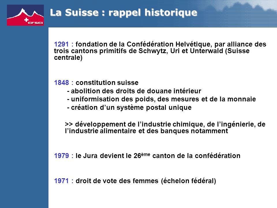 La Suisse : rappel historique 1291 : fondation de la Confédération Helvétique, par alliance des trois cantons primitifs de Schwytz, Uri et Unterwald (
