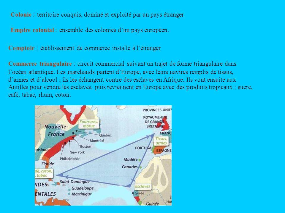 Colonie : territoire conquis, dominé et exploité par un pays étranger Empire colonial : ensemble des colonies dun pays européen. Comptoir : établissem