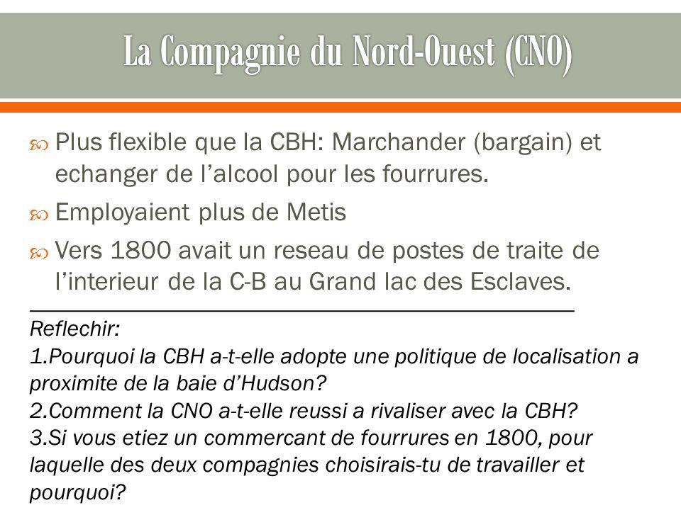 Plus flexible que la CBH: Marchander (bargain) et echanger de lalcool pour les fourrures.