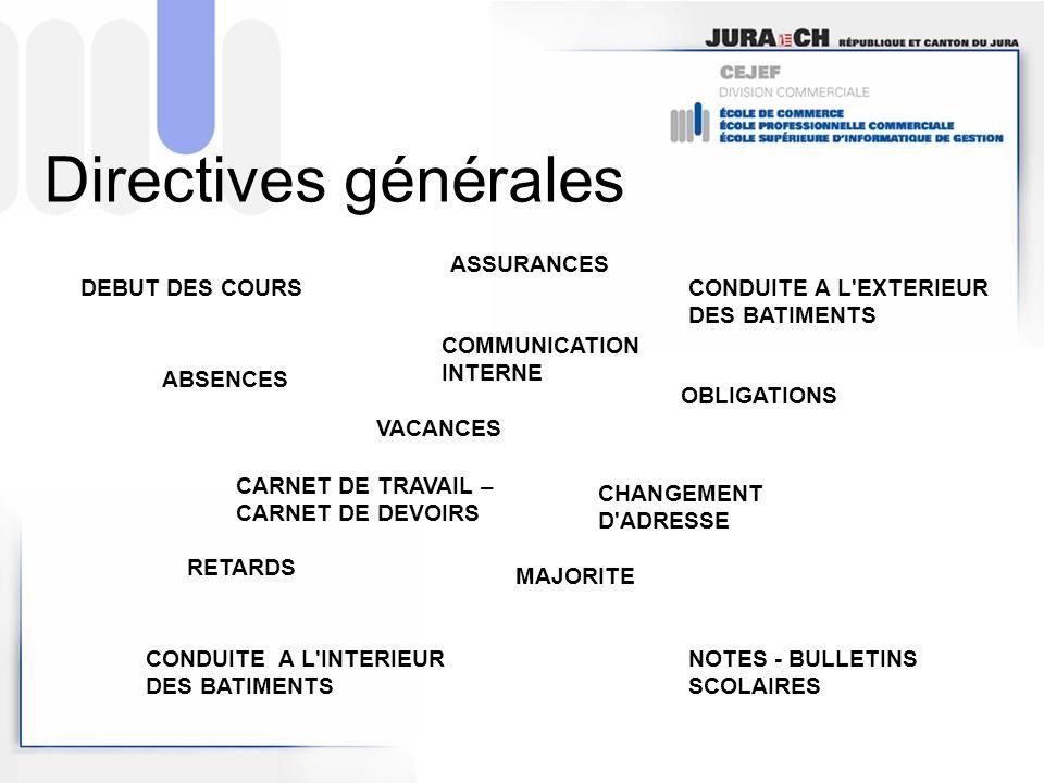 Directives générales ABSENCES ASSURANCES COMMUNICATION INTERNE VACANCES OBLIGATIONS CONDUITE A L INTERIEUR DES BATIMENTS CHANGEMENT D ADRESSE MAJORITE CARNET DE TRAVAIL – CARNET DE DEVOIRS CONDUITE A L EXTERIEUR DES BATIMENTS RETARDS NOTES - BULLETINS SCOLAIRES DEBUT DES COURS