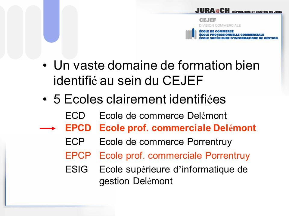 Un vaste domaine de formation bien identifié au sein du CEJEF 5 Ecoles clairement identifiées ECD Ecole de commerce Delémont EPCDEcole prof.