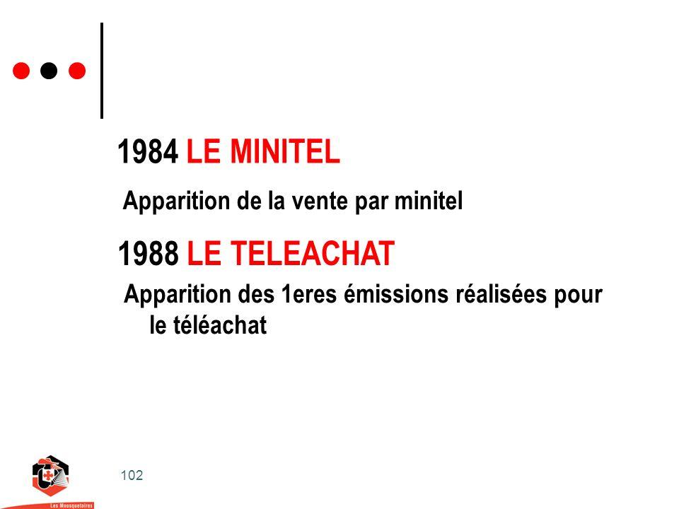 102 1984 LE MINITEL Apparition de la vente par minitel 1988 LE TELEACHAT Apparition des 1eres émissions réalisées pour le téléachat