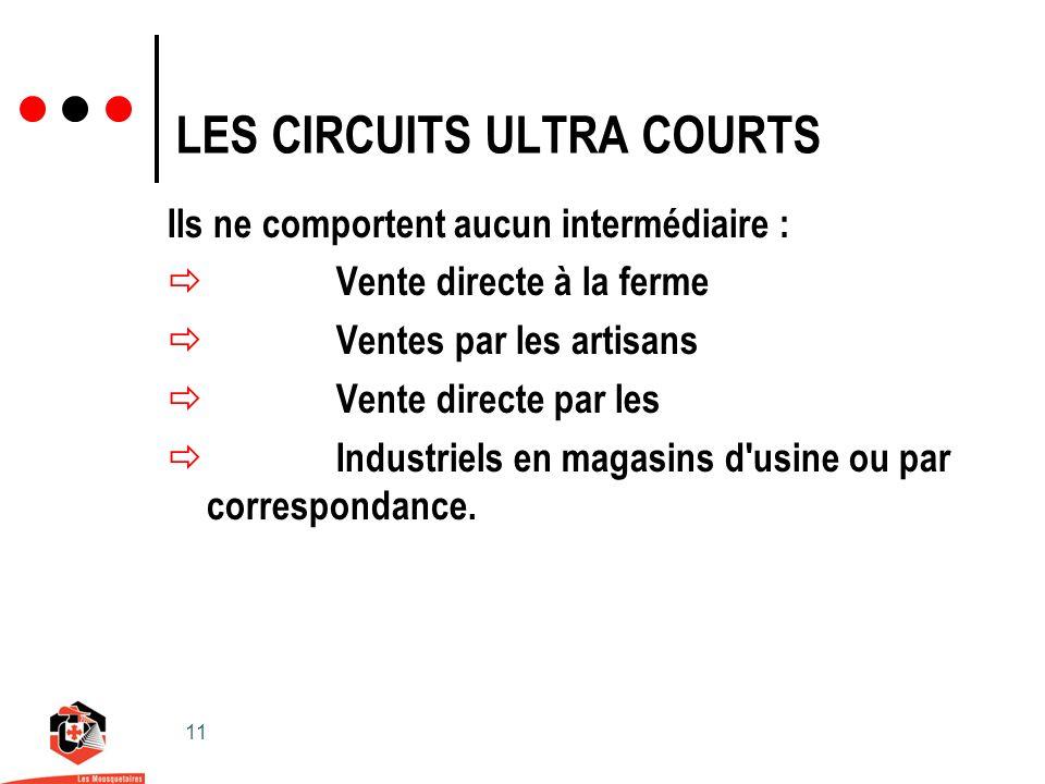11 LES CIRCUITS ULTRA COURTS Ils ne comportent aucun intermédiaire : Vente directe à la ferme Ventes par les artisans Vente directe par les Industriels en magasins d usine ou par correspondance.