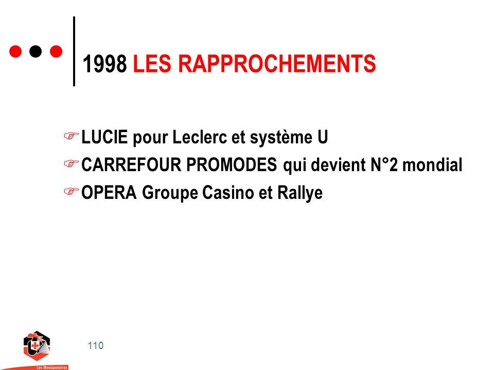 110 1998 LES RAPPROCHEMENTS LUCIE pour Leclerc et système U CARREFOUR PROMODES qui devient N°2 mondial OPERA Groupe Casino et Rallye