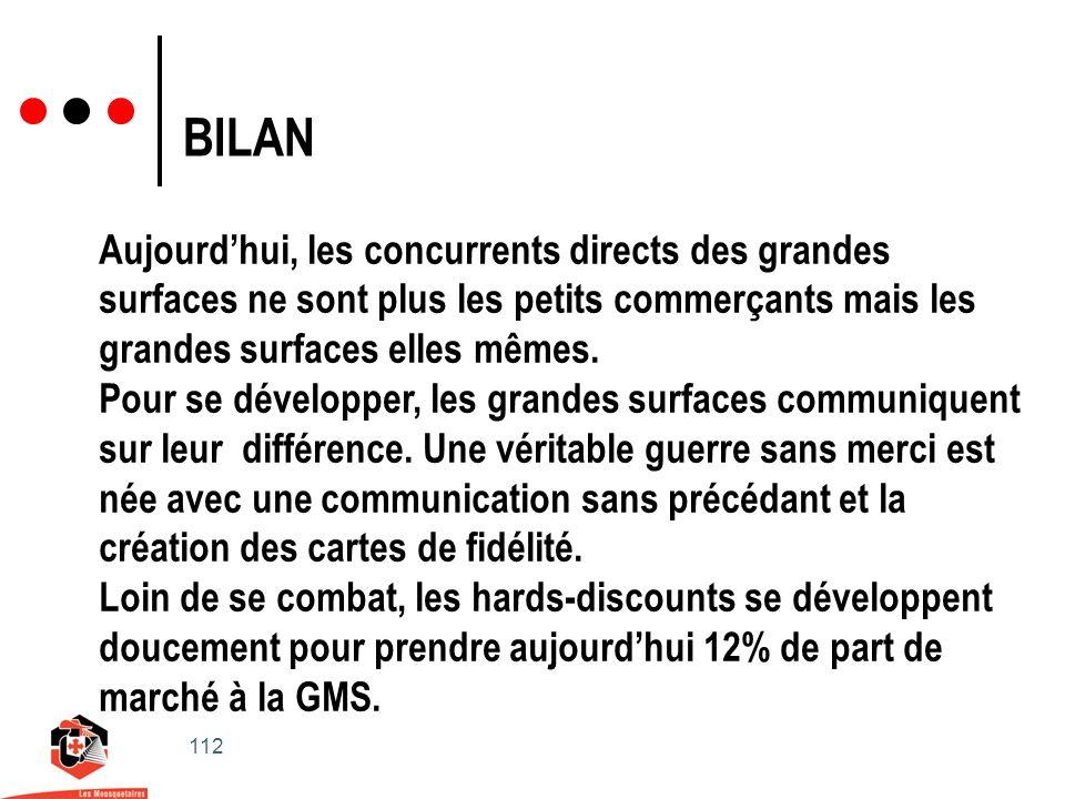 112 BILAN Aujourdhui, les concurrents directs des grandes surfaces ne sont plus les petits commerçants mais les grandes surfaces elles mêmes.