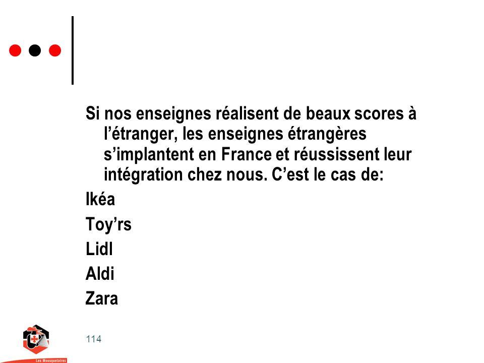 114 Si nos enseignes réalisent de beaux scores à létranger, les enseignes étrangères simplantent en France et réussissent leur intégration chez nous.