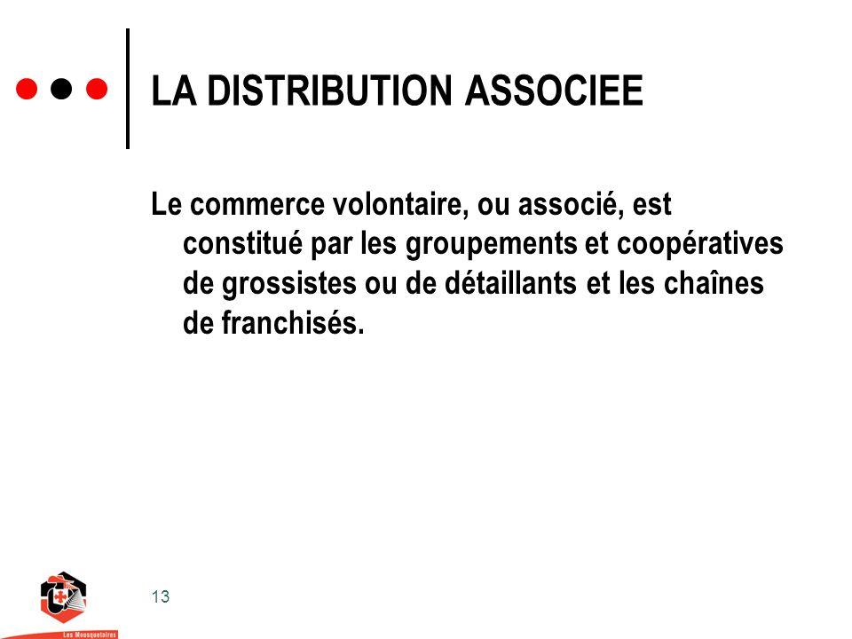 13 LA DISTRIBUTION ASSOCIEE Le commerce volontaire, ou associé, est constitué par les groupements et coopératives de grossistes ou de détaillants et les chaînes de franchisés.