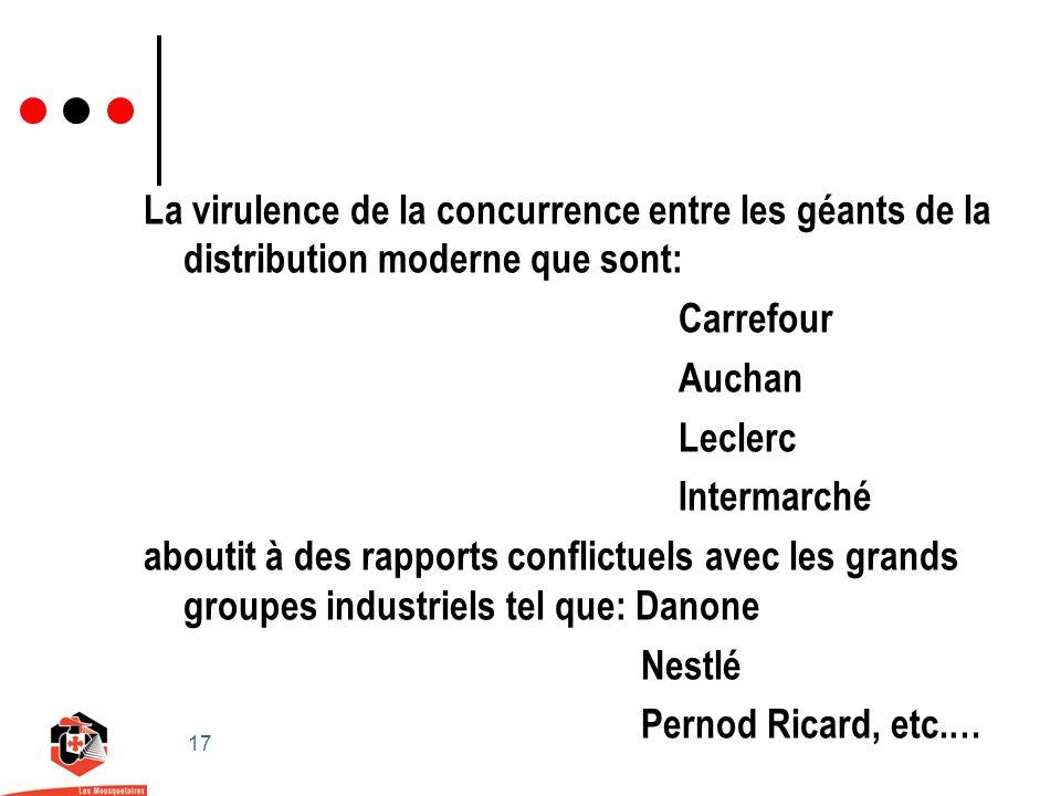 17 La virulence de la concurrence entre les géants de la distribution moderne que sont: Carrefour Auchan Leclerc Intermarché aboutit à des rapports conflictuels avec les grands groupes industriels tel que: Danone Nestlé Pernod Ricard, etc.…