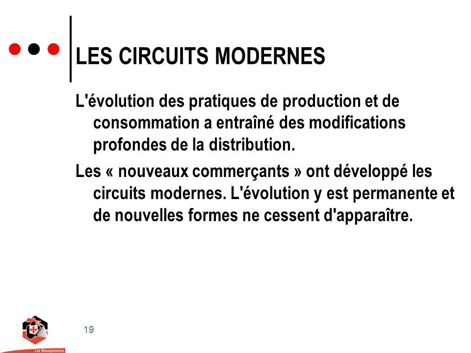 19 LES CIRCUITS MODERNES L évolution des pratiques de production et de consommation a entraîné des modifications profondes de la distribution.