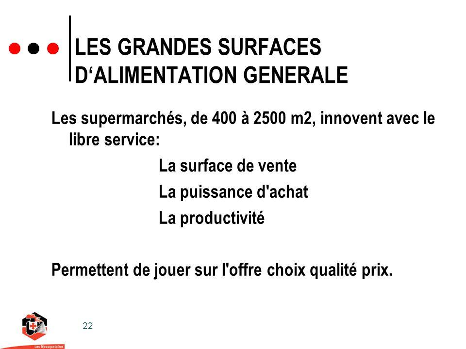 22 LES GRANDES SURFACES DALIMENTATION GENERALE Les supermarchés, de 400 à 2500 m2, innovent avec le libre service: La surface de vente La puissance d achat La productivité Permettent de jouer sur l offre choix qualité prix.