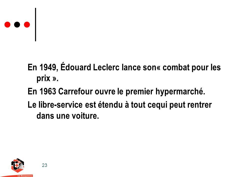 23 En 1949, Édouard Leclerc lance son« combat pour les prix ».