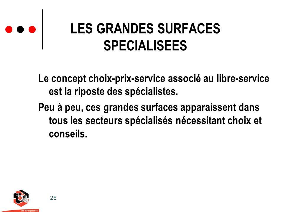 25 LES GRANDES SURFACES SPECIALISEES Le concept choix-prix-service associé au libre-service est la riposte des spécialistes.