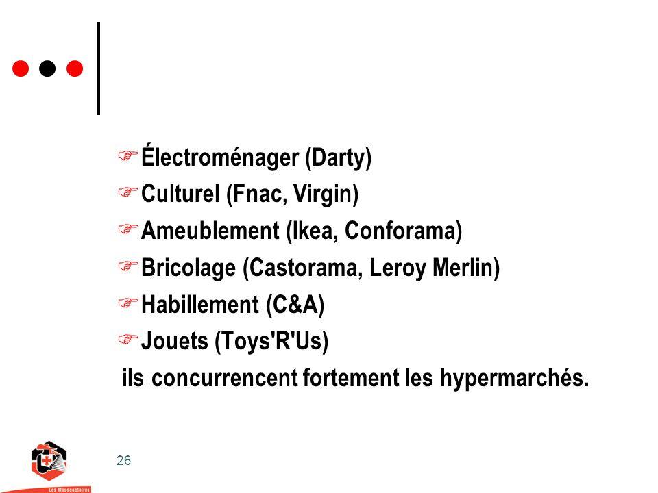 26 Électroménager (Darty) Culturel (Fnac, Virgin) Ameublement (Ikea, Conforama) Bricolage (Castorama, Leroy Merlin) Habillement (C&A) Jouets (Toys R Us) ils concurrencent fortement les hypermarchés.