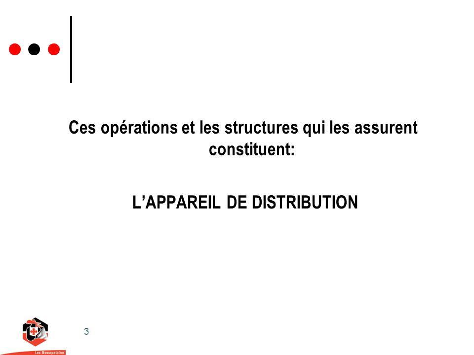 3 Ces opérations et les structures qui les assurent constituent: LAPPAREIL DE DISTRIBUTION