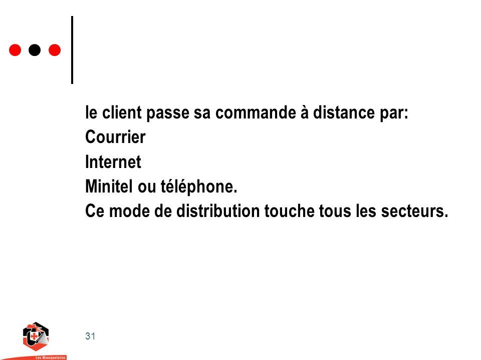 31 le client passe sa commande à distance par: Courrier Internet Minitel ou téléphone.