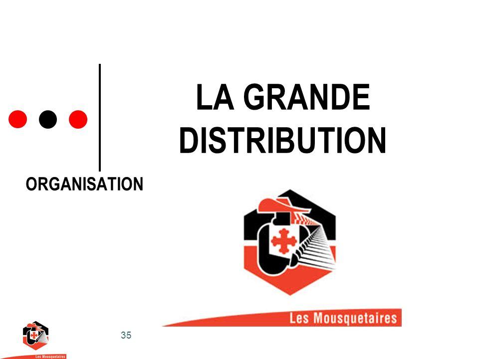 35 LA GRANDE DISTRIBUTION ORGANISATION