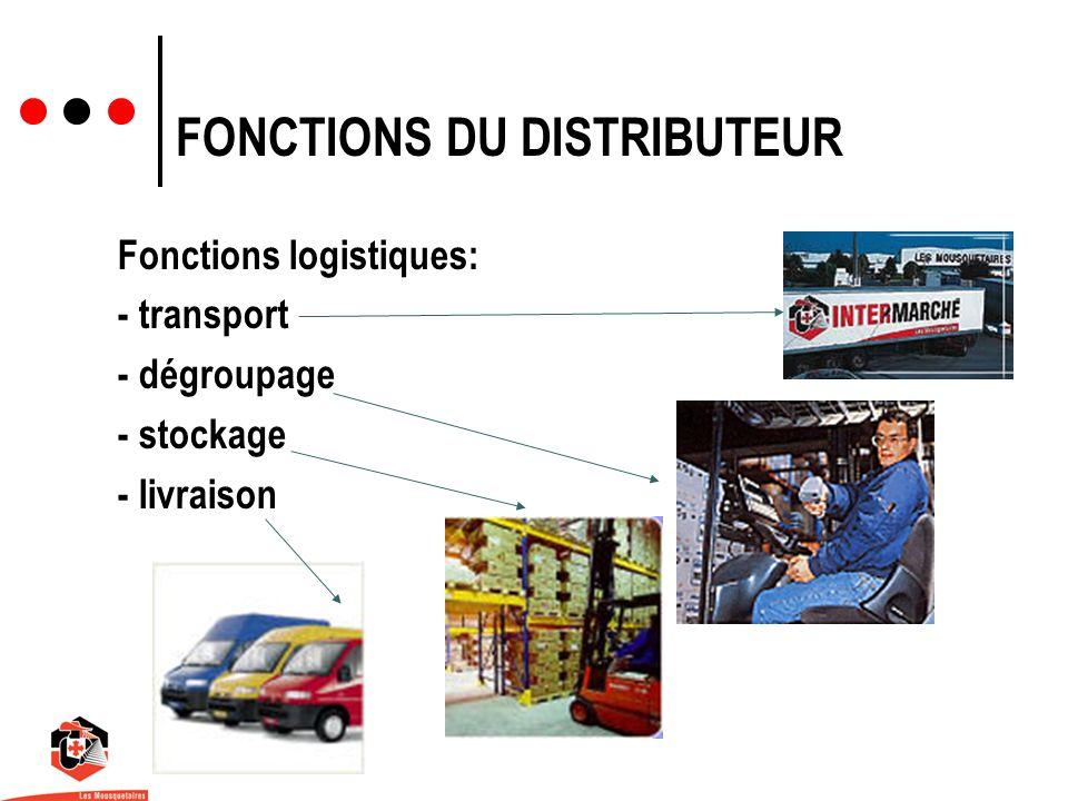 37 FONCTIONS DU DISTRIBUTEUR Fonctions logistiques: - transport - dégroupage - stockage - livraison