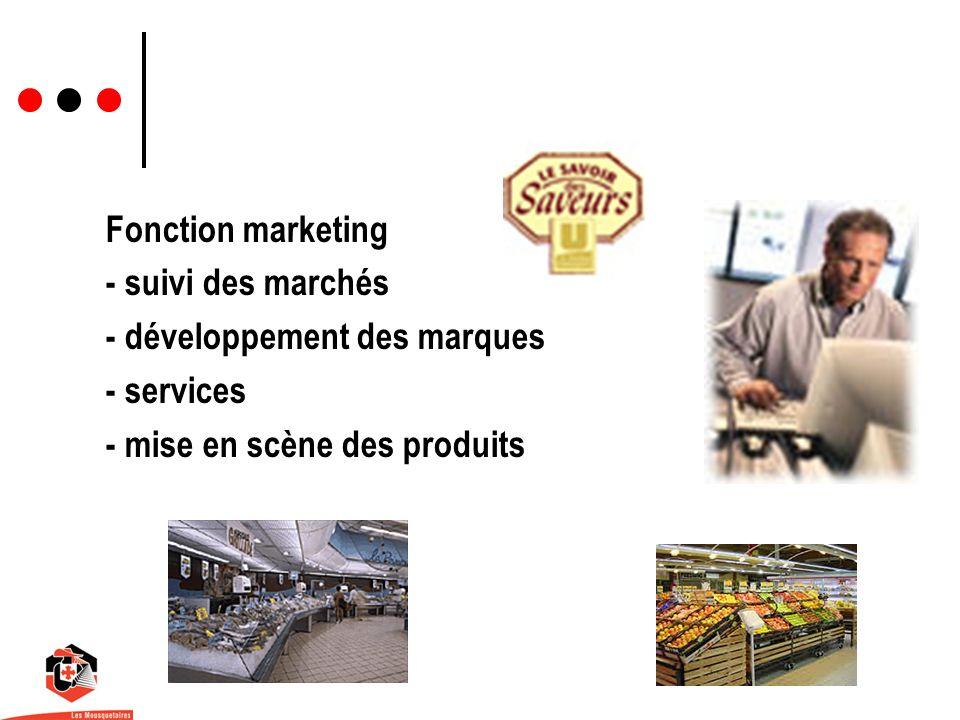 39 Fonction marketing - suivi des marchés - développement des marques - services - mise en scène des produits