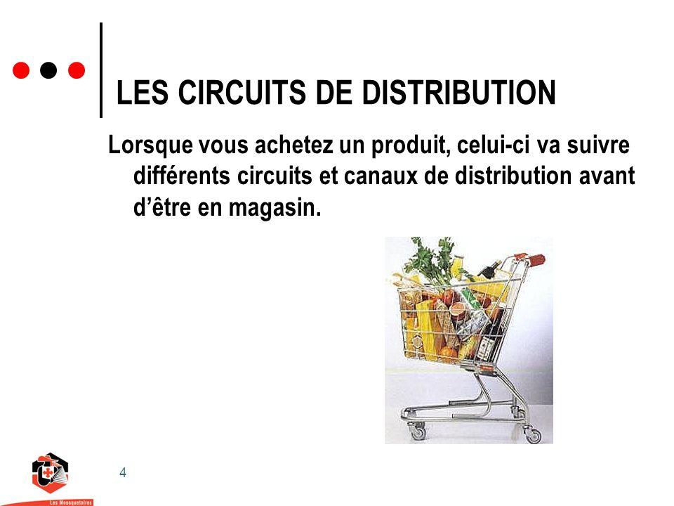 4 LES CIRCUITS DE DISTRIBUTION Lorsque vous achetez un produit, celui-ci va suivre différents circuits et canaux de distribution avant dêtre en magasin.